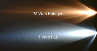 20 Watt Halogen